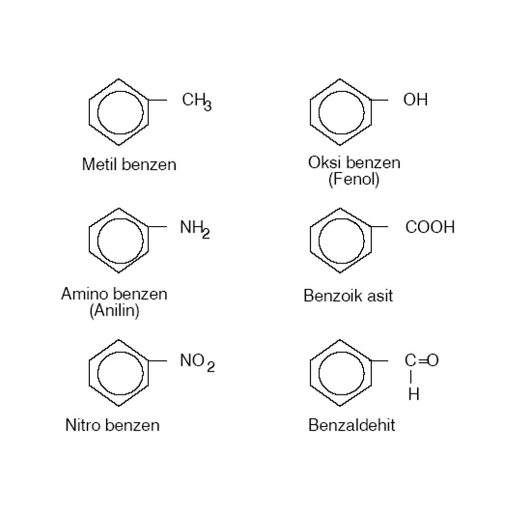 Aromatik Bileşikler Nedir